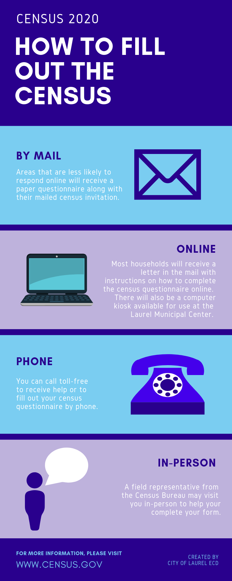 Infographic - How to Fill Out the Census