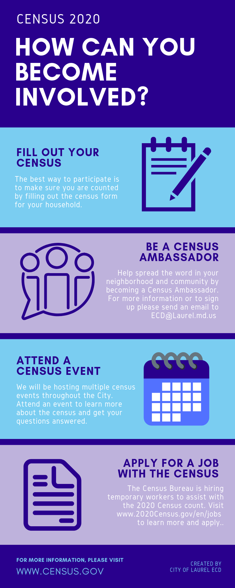 Infographic - How Can You Become Involved?