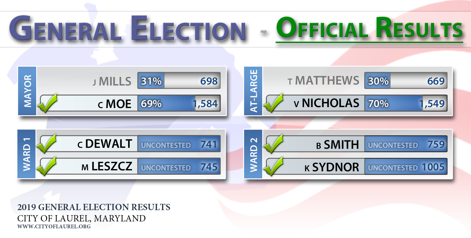 2019 General Election Official Results